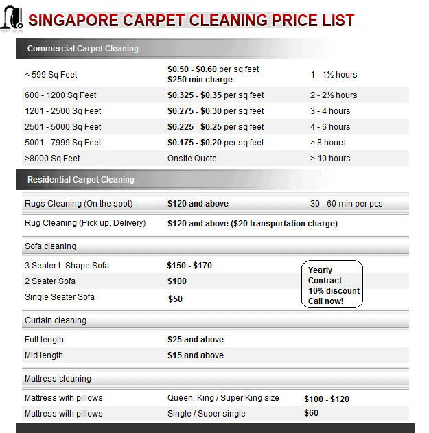 Carpet Cleaning Cost Per Sqft
